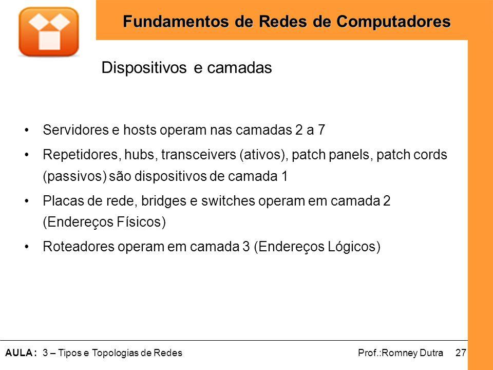 27AULA : 3 – Tipos e Topologias de RedesProf.:Romney Dutra Fundamentos de Redes de Computadores Dispositivos e camadas Servidores e hosts operam nas c