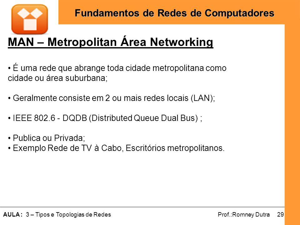 29AULA : 3 – Tipos e Topologias de RedesProf.:Romney Dutra Fundamentos de Redes de Computadores MAN – Metropolitan Área Networking É uma rede que abra