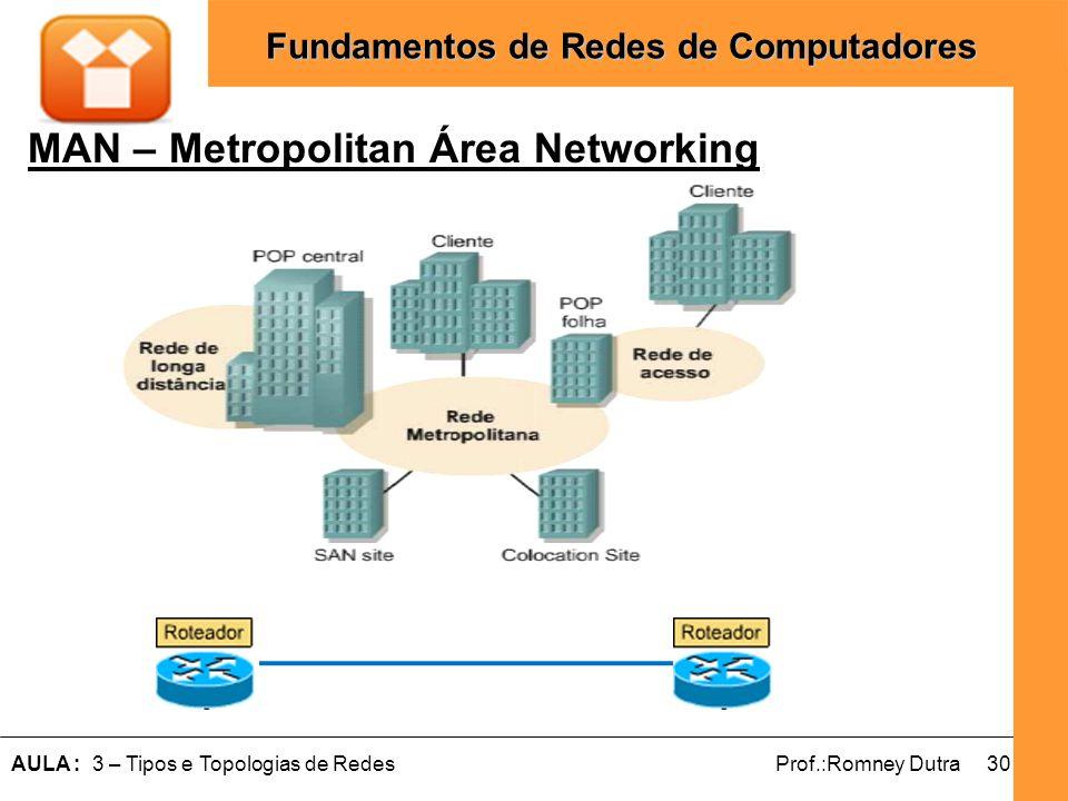 30AULA : 3 – Tipos e Topologias de RedesProf.:Romney Dutra Fundamentos de Redes de Computadores MAN – Metropolitan Área Networking