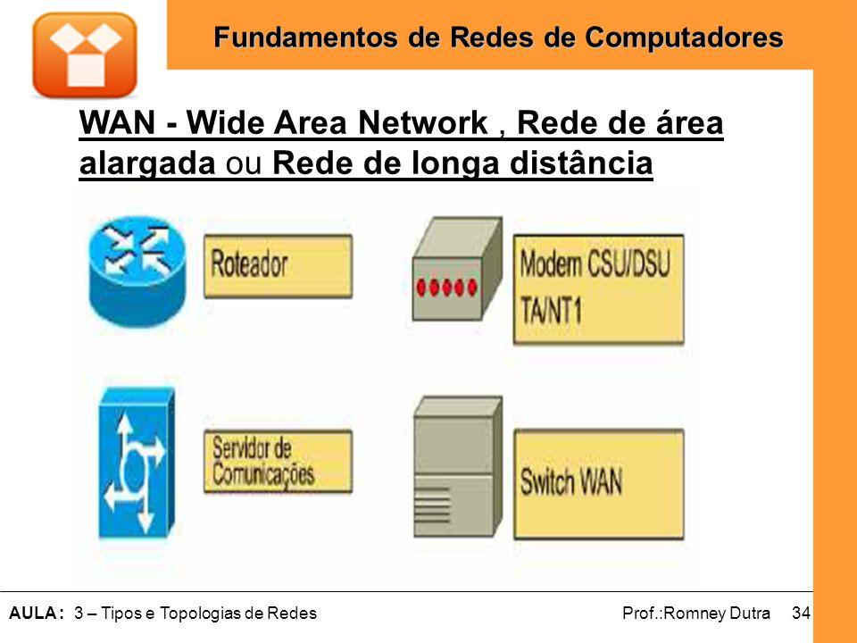 34AULA : 3 – Tipos e Topologias de RedesProf.:Romney Dutra Fundamentos de Redes de Computadores WAN - Wide Area Network, Rede de área alargada ou Rede