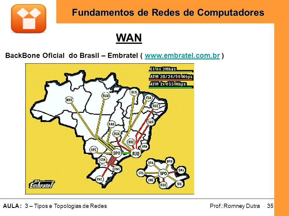 35AULA : 3 – Tipos e Topologias de RedesProf.:Romney Dutra Fundamentos de Redes de Computadores WAN BackBone Oficial do Brasil – Embratel ( www.embrat