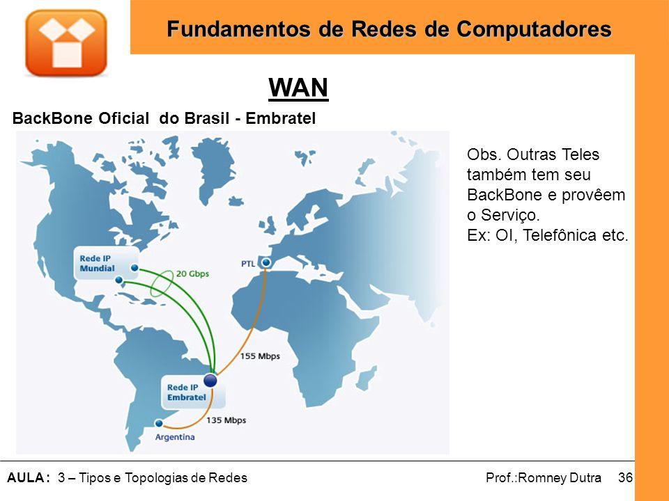 36AULA : 3 – Tipos e Topologias de RedesProf.:Romney Dutra Fundamentos de Redes de Computadores BackBone Oficial do Brasil - Embratel Obs. Outras Tele