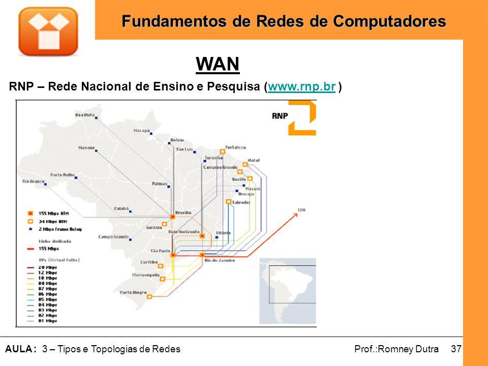 37AULA : 3 – Tipos e Topologias de RedesProf.:Romney Dutra Fundamentos de Redes de Computadores RNP – Rede Nacional de Ensino e Pesquisa (www.rnp.br )