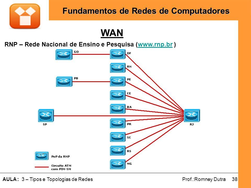 38AULA : 3 – Tipos e Topologias de RedesProf.:Romney Dutra Fundamentos de Redes de Computadores RNP – Rede Nacional de Ensino e Pesquisa (www.rnp.br )
