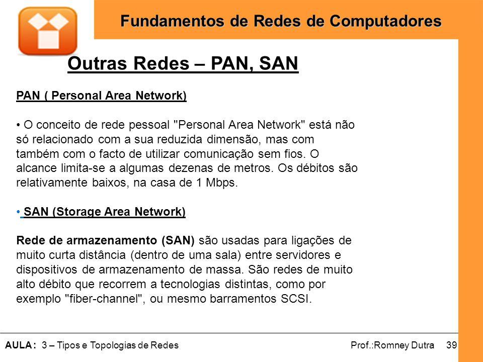 39AULA : 3 – Tipos e Topologias de RedesProf.:Romney Dutra Fundamentos de Redes de Computadores Outras Redes – PAN, SAN PAN ( Personal Area Network) O
