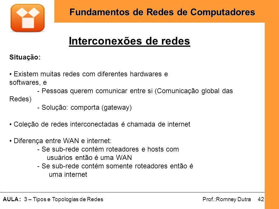 42AULA : 3 – Tipos e Topologias de RedesProf.:Romney Dutra Fundamentos de Redes de Computadores Interconexões de redes Situação: Existem muitas redes