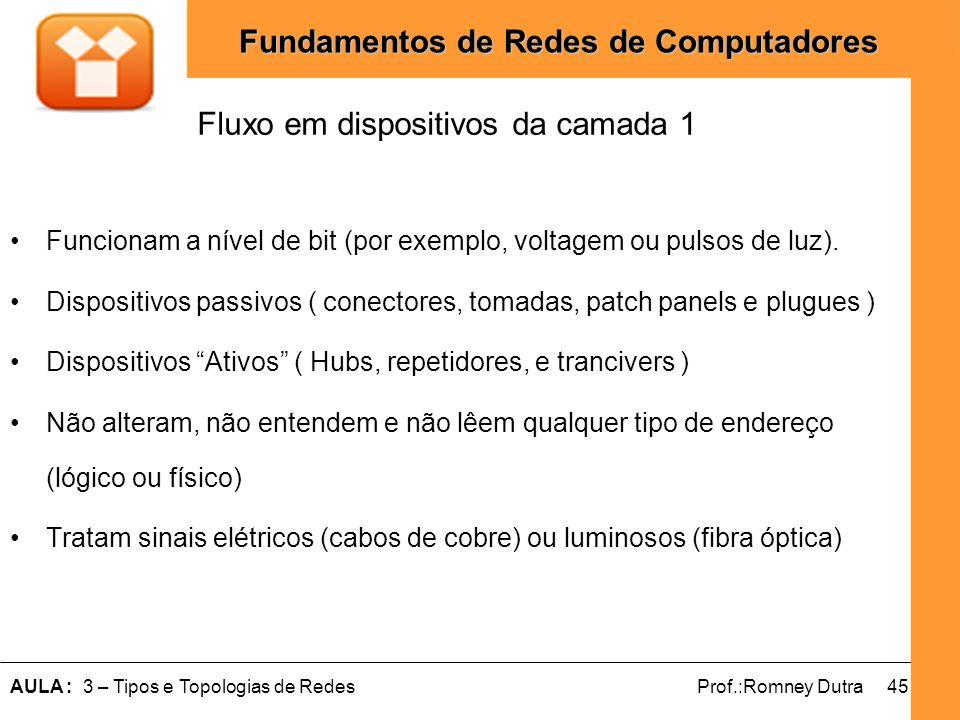 45AULA : 3 – Tipos e Topologias de RedesProf.:Romney Dutra Fundamentos de Redes de Computadores Funcionam a nível de bit (por exemplo, voltagem ou pul