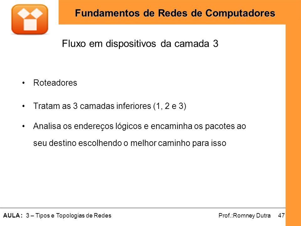47AULA : 3 – Tipos e Topologias de RedesProf.:Romney Dutra Fundamentos de Redes de Computadores Roteadores Tratam as 3 camadas inferiores (1, 2 e 3) A