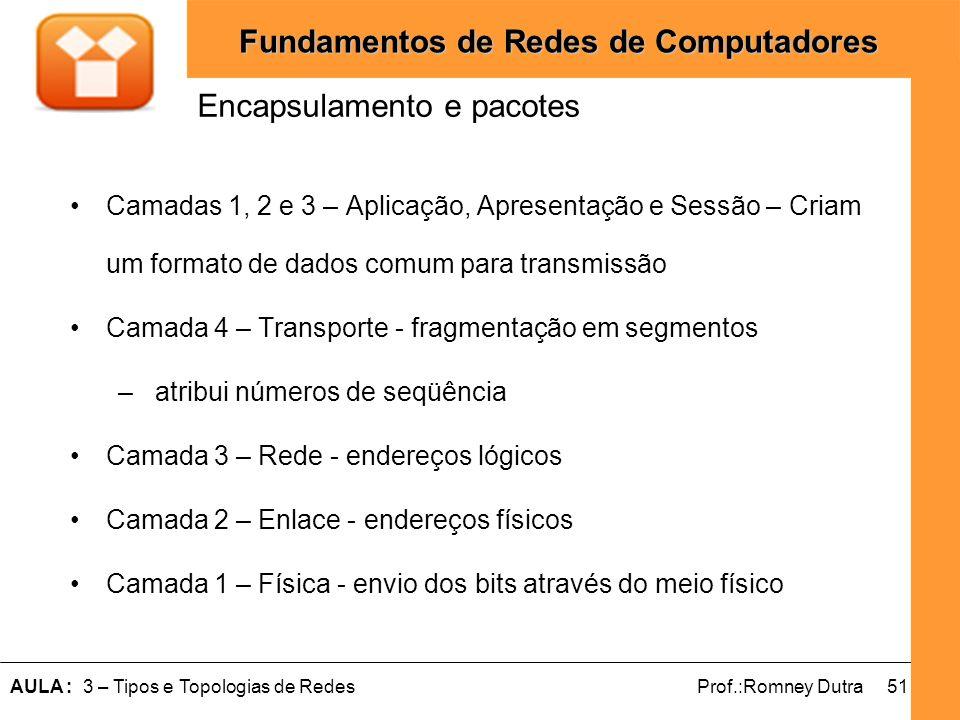 51AULA : 3 – Tipos e Topologias de RedesProf.:Romney Dutra Fundamentos de Redes de Computadores Encapsulamento e pacotes Camadas 1, 2 e 3 – Aplicação,