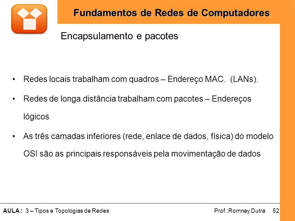 52AULA : 3 – Tipos e Topologias de RedesProf.:Romney Dutra Fundamentos de Redes de Computadores Redes locais trabalham com quadros – Endereço MAC. (LA