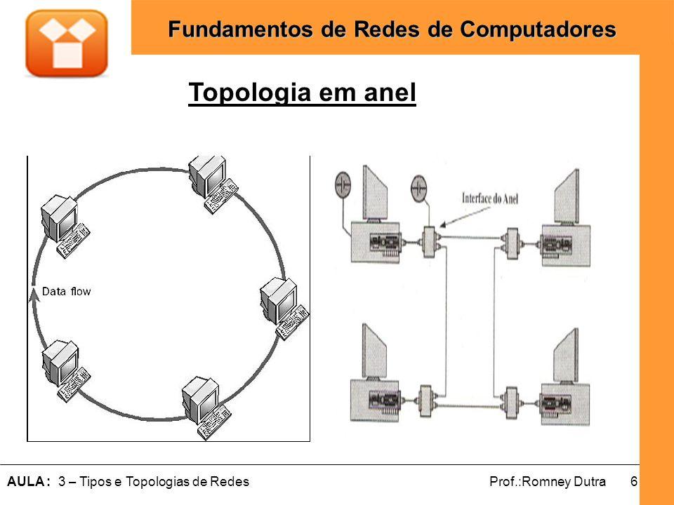 27AULA : 3 – Tipos e Topologias de RedesProf.:Romney Dutra Fundamentos de Redes de Computadores Dispositivos e camadas Servidores e hosts operam nas camadas 2 a 7 Repetidores, hubs, transceivers (ativos), patch panels, patch cords (passivos) são dispositivos de camada 1 Placas de rede, bridges e switches operam em camada 2 (Endereços Físicos) Roteadores operam em camada 3 (Endereços Lógicos)