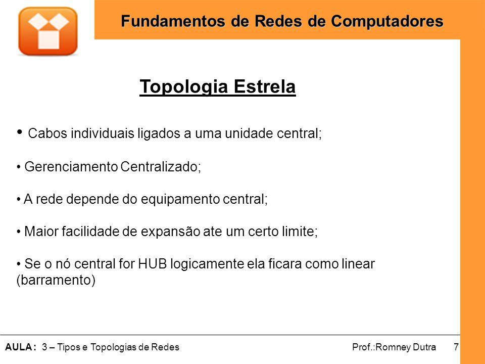 7AULA : 3 – Tipos e Topologias de RedesProf.:Romney Dutra Fundamentos de Redes de Computadores Topologia Estrela Cabos individuais ligados a uma unida