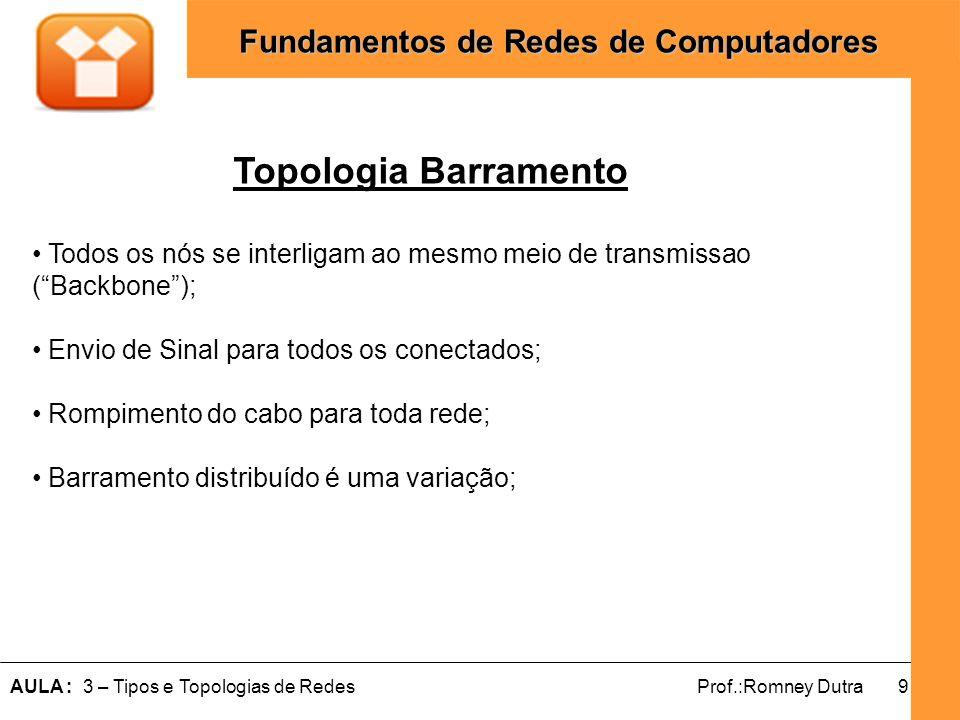 9AULA : 3 – Tipos e Topologias de RedesProf.:Romney Dutra Fundamentos de Redes de Computadores Topologia Barramento Todos os nós se interligam ao mesm