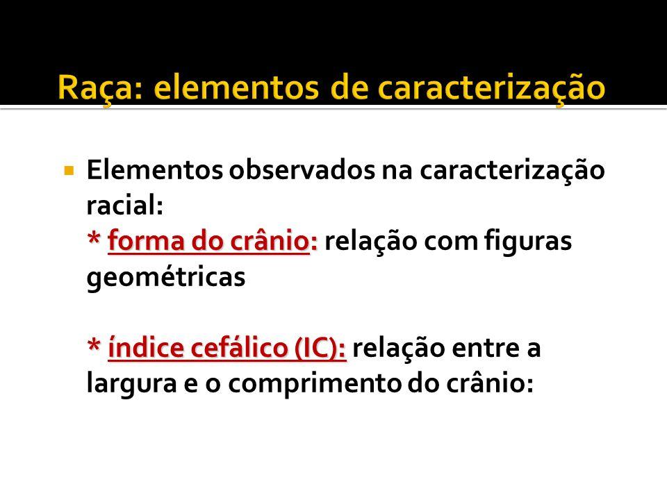 Elementos observados na caracterização racial: * forma do crânio: * forma do crânio: relação com figuras geométricas * índice cefálico (IC): * índice