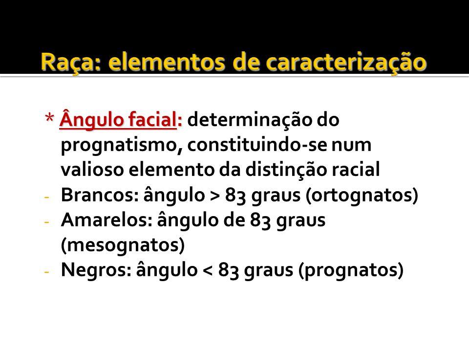 * Ângulo facial: * Ângulo facial: determinação do prognatismo, constituindo-se num valioso elemento da distinção racial - Brancos: ângulo > 83 graus (