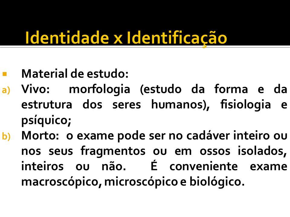 Material de estudo: a) Vivo: morfologia (estudo da forma e da estrutura dos seres humanos), fisiologia e psíquico; b) Morto: o exame pode ser no cadáv