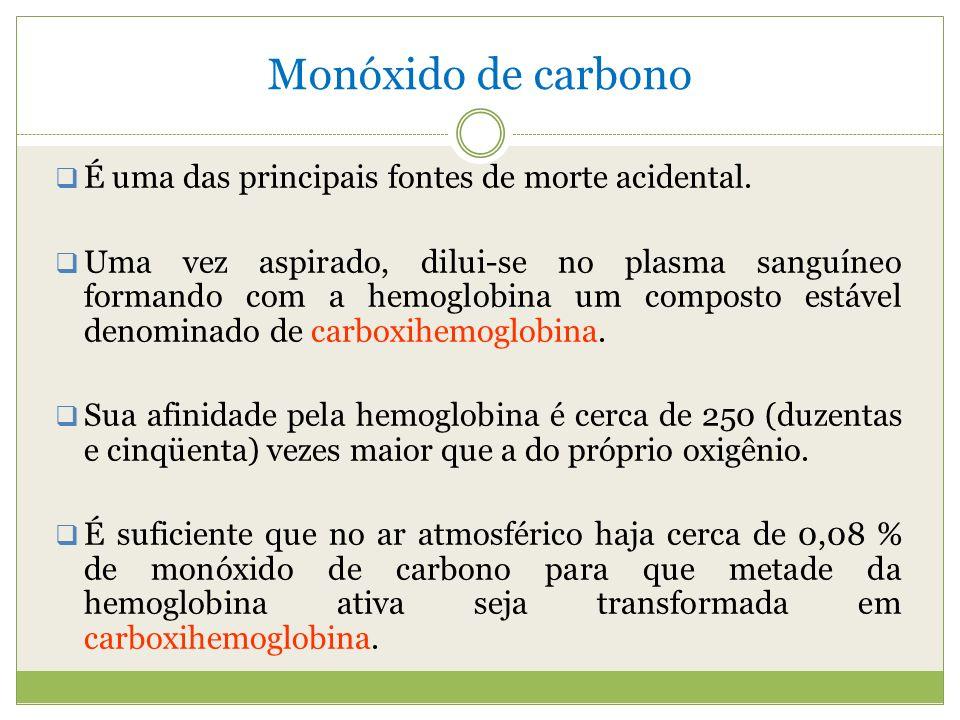 Monóxido de carbono É uma das principais fontes de morte acidental. Uma vez aspirado, dilui-se no plasma sanguíneo formando com a hemoglobina um compo