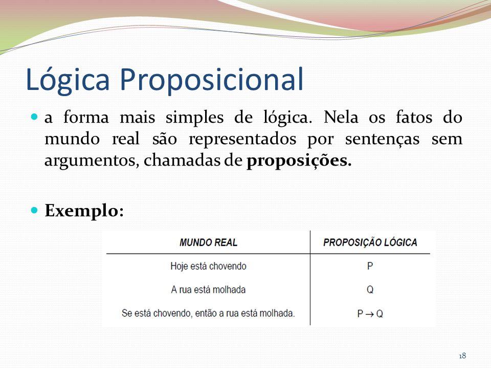 Lógica Proposicional a forma mais simples de lógica. Nela os fatos do mundo real são representados por sentenças sem argumentos, chamadas de proposiçõ