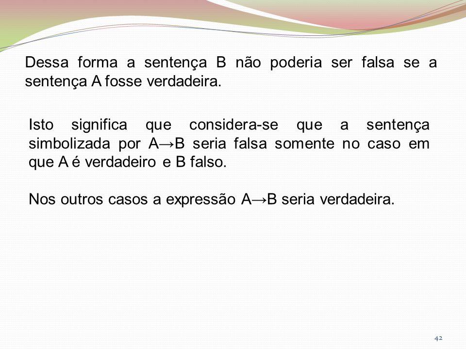 42 Dessa forma a sentença B não poderia ser falsa se a sentença A fosse verdadeira. Isto significa que considera-se que a sentença simbolizada por AB