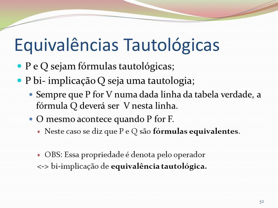 Equivalências Tautológicas P e Q sejam fórmulas tautológicas; P bi- implicação Q seja uma tautologia; Sempre que P for V numa dada linha da tabela ver
