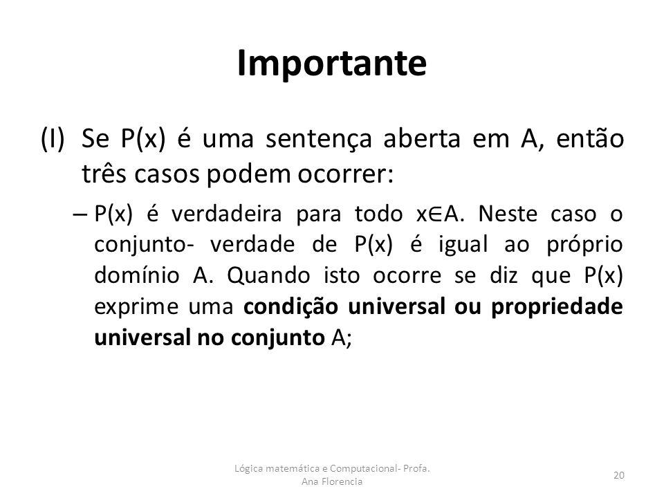 Importante (I)Se P(x) é uma sentença aberta em A, então três casos podem ocorrer: – P(x) é verdadeira para todo x A. Neste caso o conjunto- verdade de