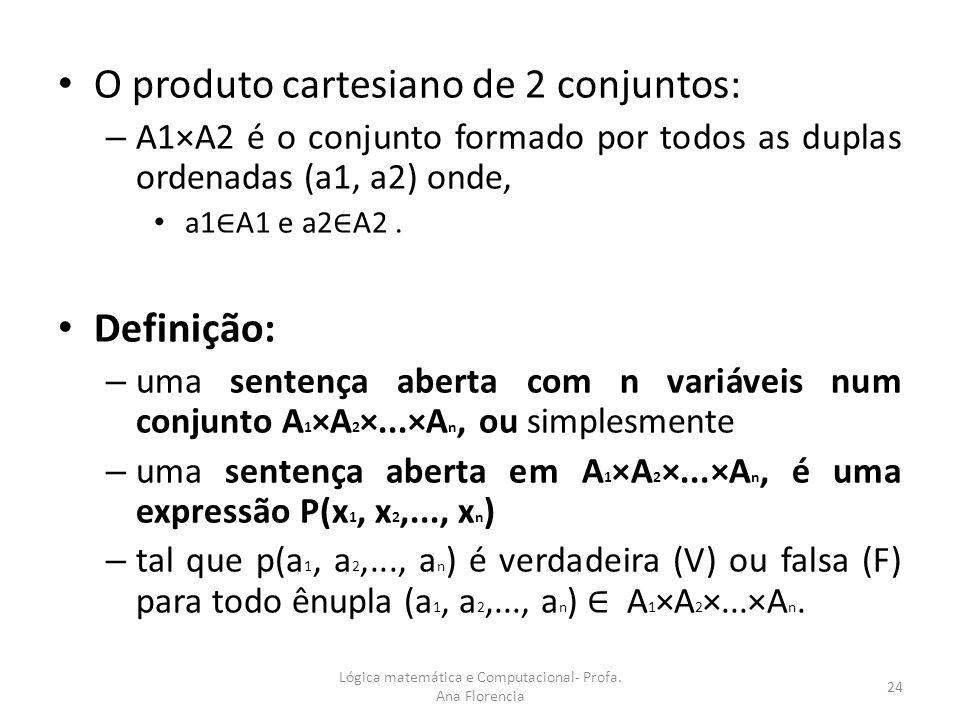 O produto cartesiano de 2 conjuntos: – A1×A2 é o conjunto formado por todos as duplas ordenadas (a1, a2) onde, a1 A1 e a2 A2. Definição: – uma sentenç