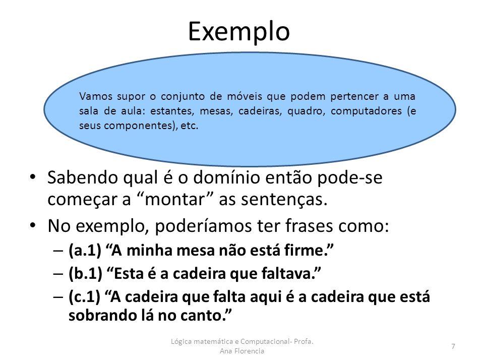 Exemplo Sabendo qual é o domínio então pode-se começar a montar as sentenças. No exemplo, poderíamos ter frases como: – (a.1) A minha mesa não está fi