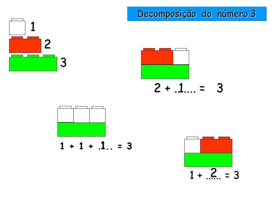 1 + 1 +.... = 3 1 2 +....... = 3 1 +...... = 3 2 1 2 3 1 Decomposição do número 3 1111 2222 3333