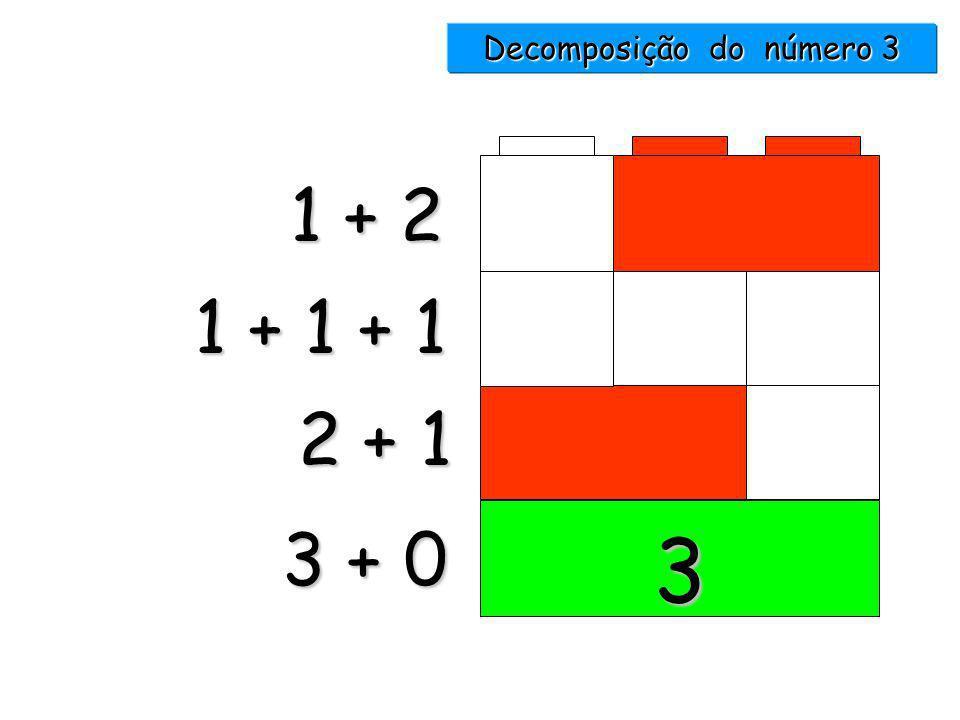 1 + 1 +.... = 3 1 2 +....... = 3 1 +...... = 3 2 1 2 3 1 Decomposição do número 3