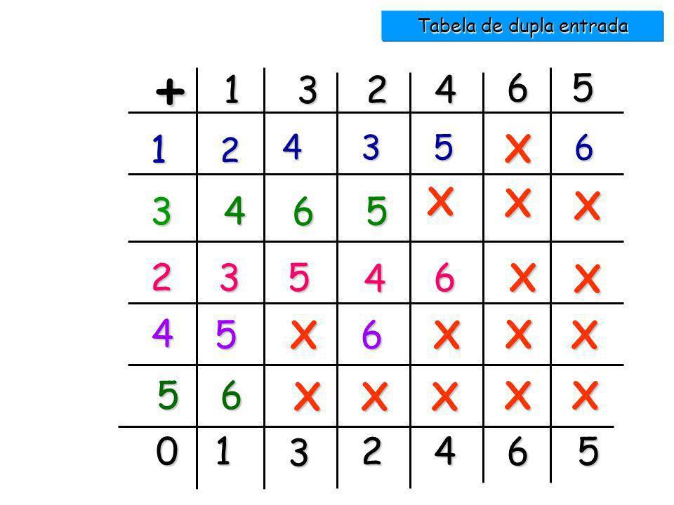 1+1+1+1+1+1 2 + 2 + 2 3 + 3 4 + 2 3 + 2 + 1 6 6 + 0 5 + 1