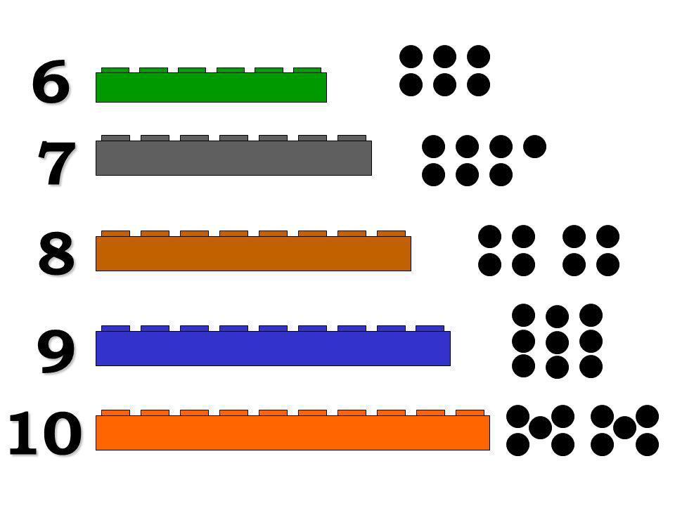 1 2 3 4 5 Material pedagógico Cuisenaire Material pedagógico Cuisenaire
