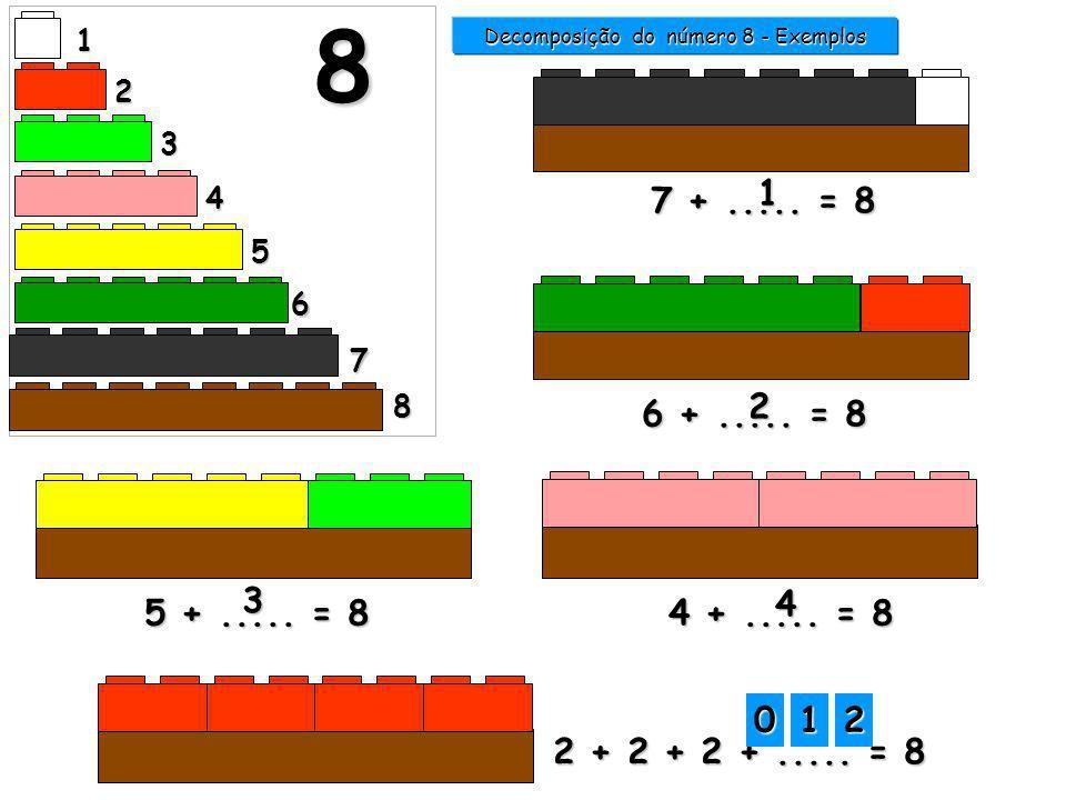 1 2 3 4 5 6 7 8 8 7 +..... = 8 1 Decomposição do número 8 - Exemplos 6 +..... = 8 2 4 +..... = 8 4 5 +..... = 8 3 3333 1111 2222