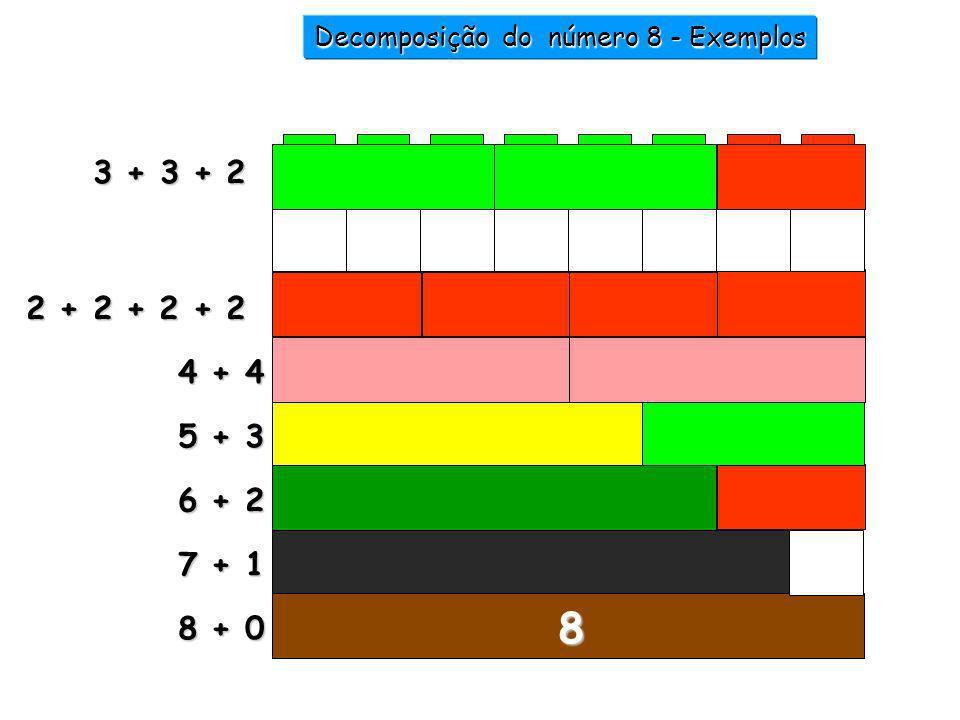 1 2 3 4 5 6 7 8 8 7 +..... = 8 1 Decomposição do número 8 - Exemplos 6 +..... = 8 2 4 +..... = 8 4 2 + 2 + 2 +..... = 8 2 5 +..... = 8 3