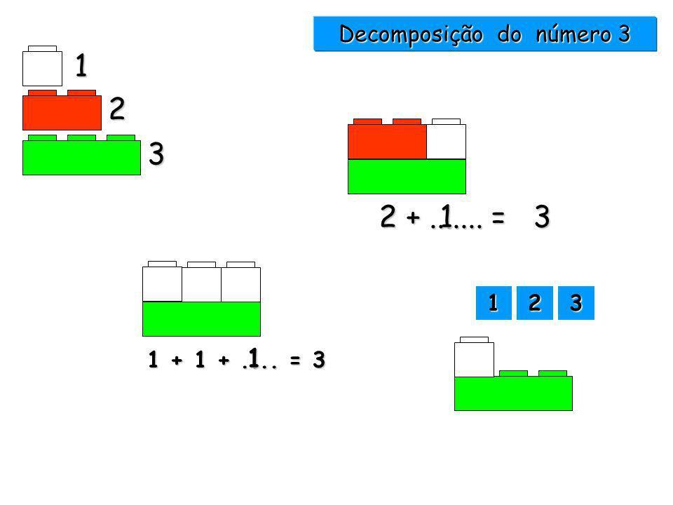 1 + 1 +.... = 3 1 2 +....... = 3 1 2 3 1 Decomposição do número 3 1111 2222 3333