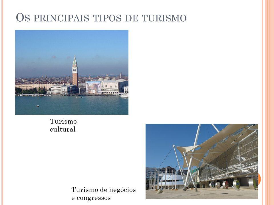 O S PRINCIPAIS TIPOS DE TURISMO Turismo cultural Turismo de negócios e congressos