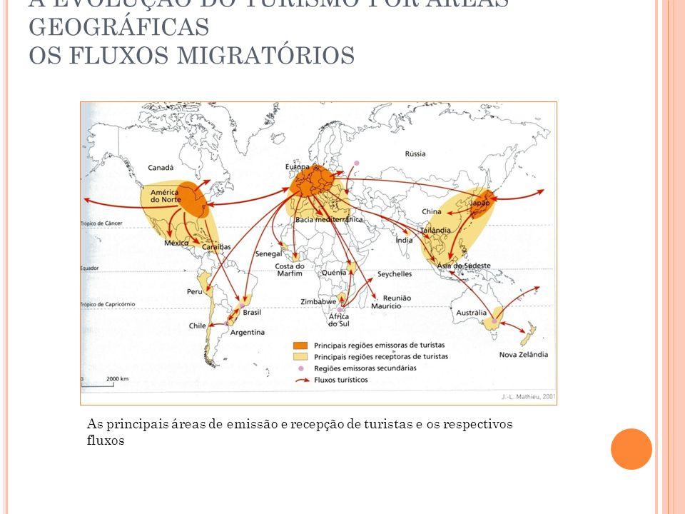 A EVOLUÇÃO DO TURISMO POR ÁREAS GEOGRÁFICAS OS FLUXOS MIGRATÓRIOS As principais áreas de emissão e recepção de turistas e os respectivos fluxos