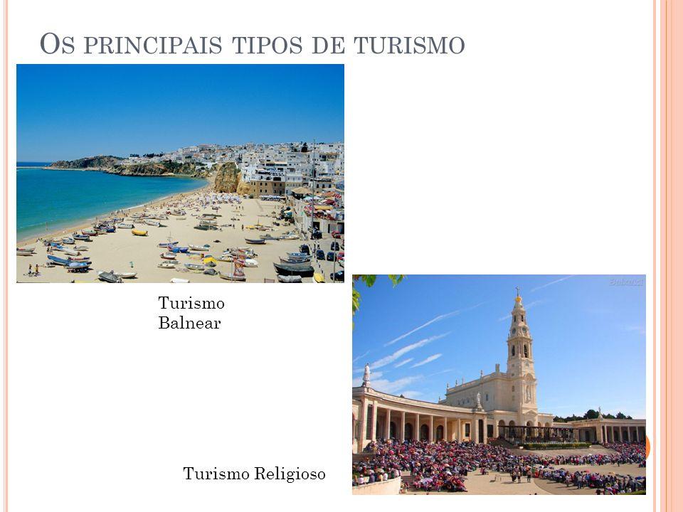 O S PRINCIPAIS TIPOS DE TURISMO Turismo Balnear Turismo Religioso