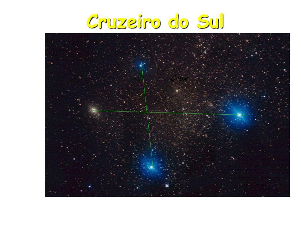 Cruzeiro do Sul Crux
