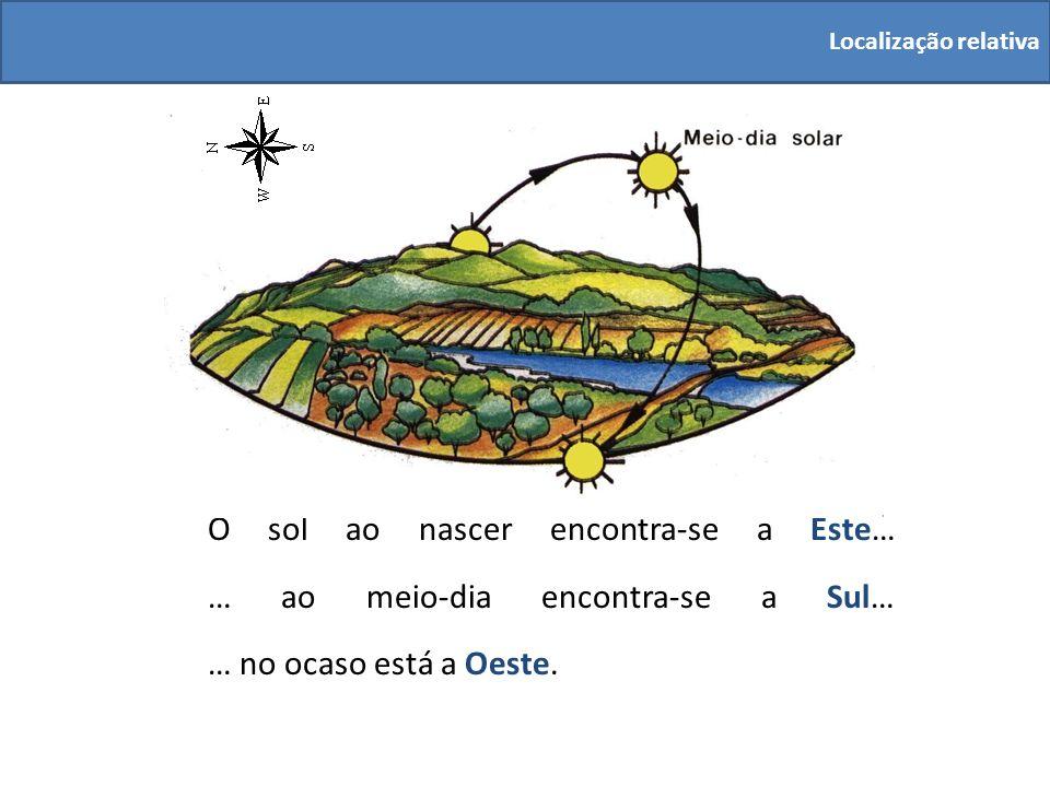 O sol ao nascer encontra-se a Este… … ao meio-dia encontra-se a Sul… … no ocaso está a Oeste. Localização relativa
