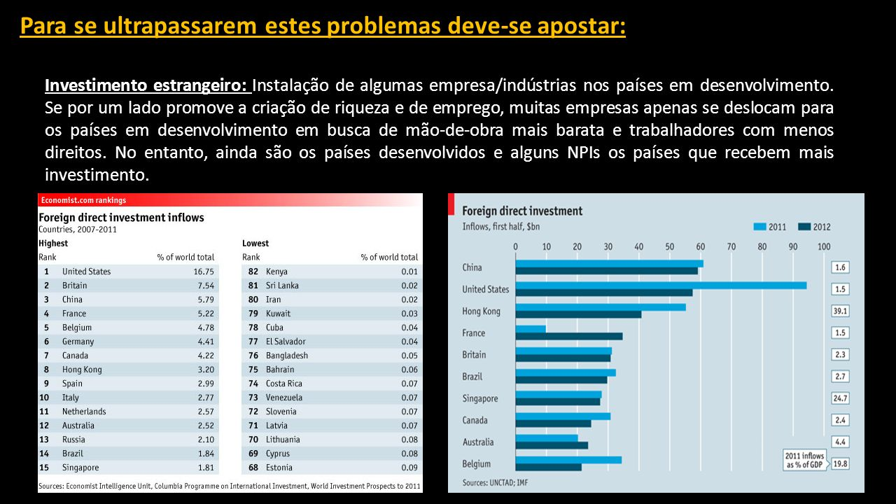 Para se ultrapassarem estes problemas deve-se apostar: Investimento estrangeiro: Instalação de algumas empresa/indústrias nos países em desenvolvimento.