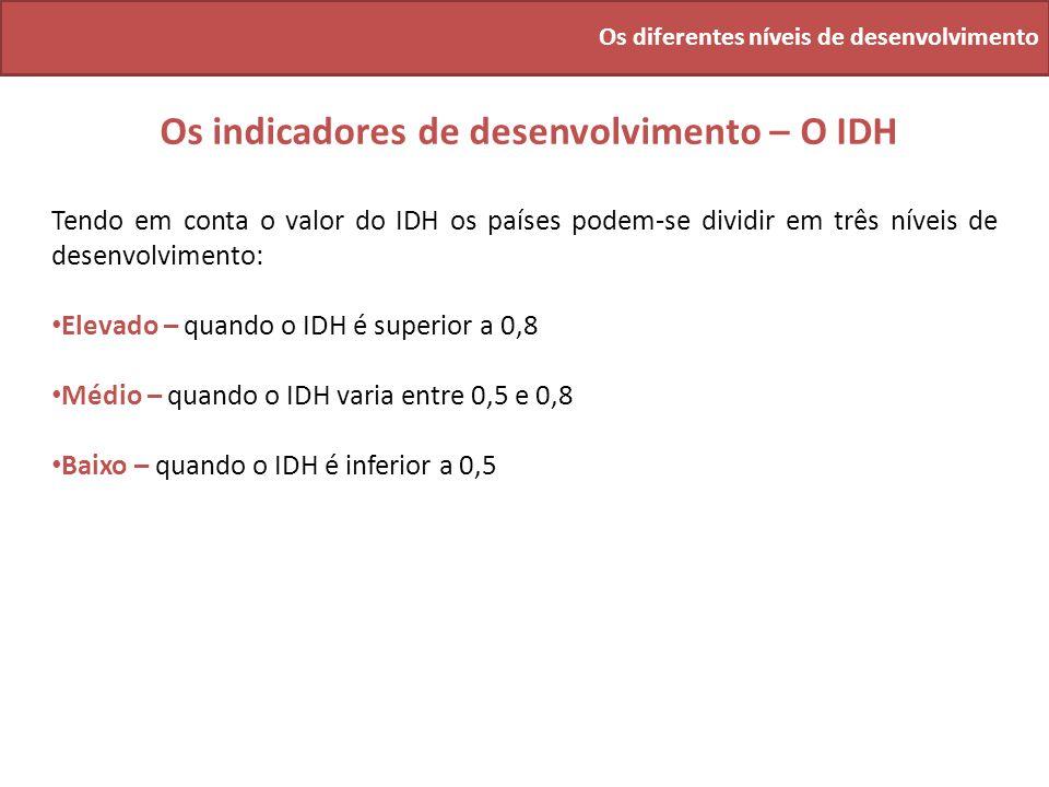 Os diferentes níveis de desenvolvimento Os indicadores de desenvolvimento – O IDH Tendo em conta o valor do IDH os países podem-se dividir em três nív