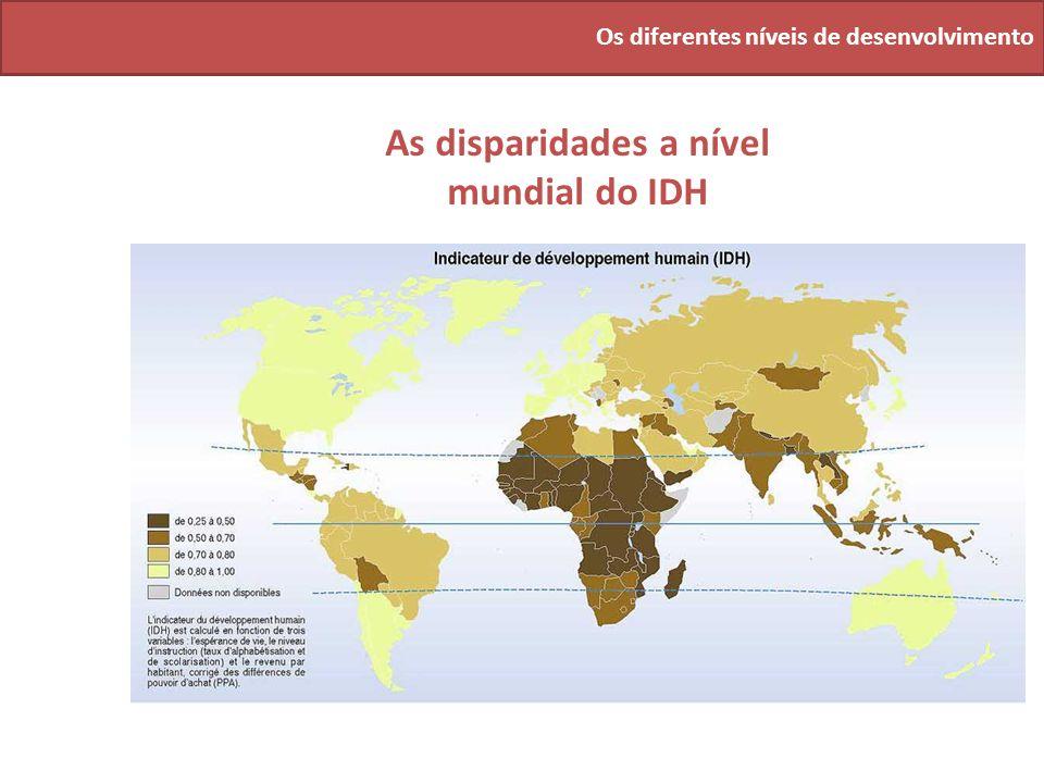 Os diferentes níveis de desenvolvimento As disparidades a nível mundial do IDH