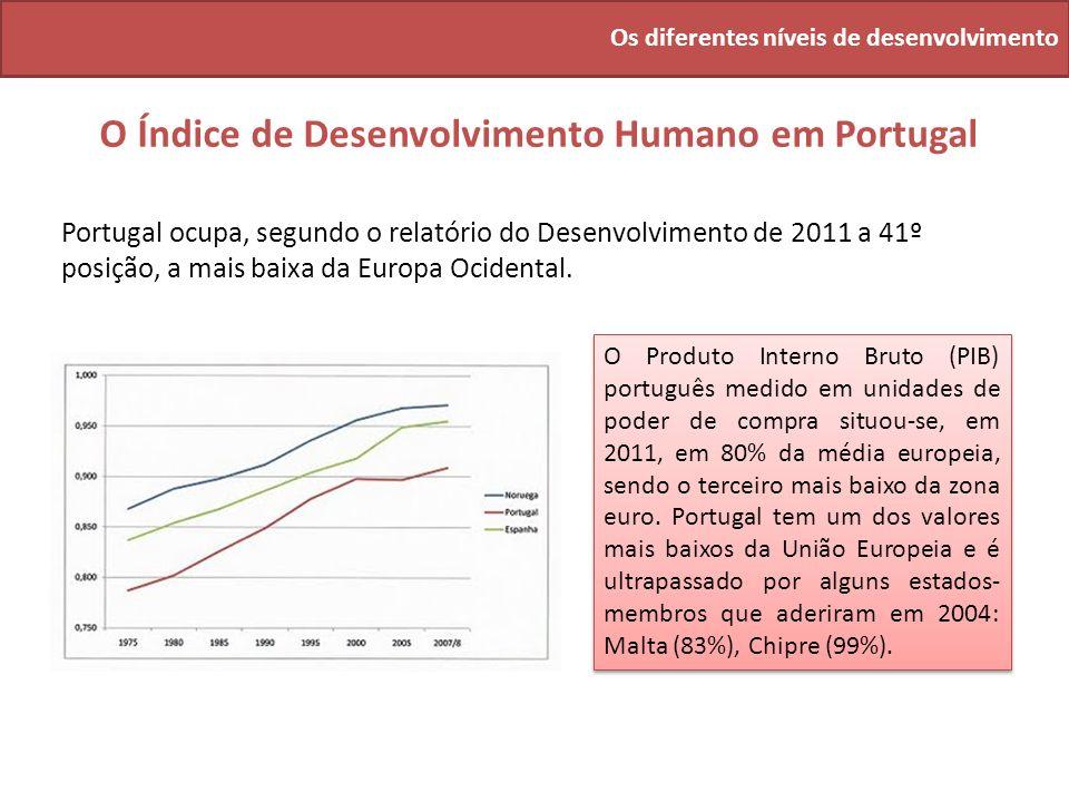 Os diferentes níveis de desenvolvimento O Índice de Desenvolvimento Humano em Portugal Portugal ocupa, segundo o relatório do Desenvolvimento de 2011
