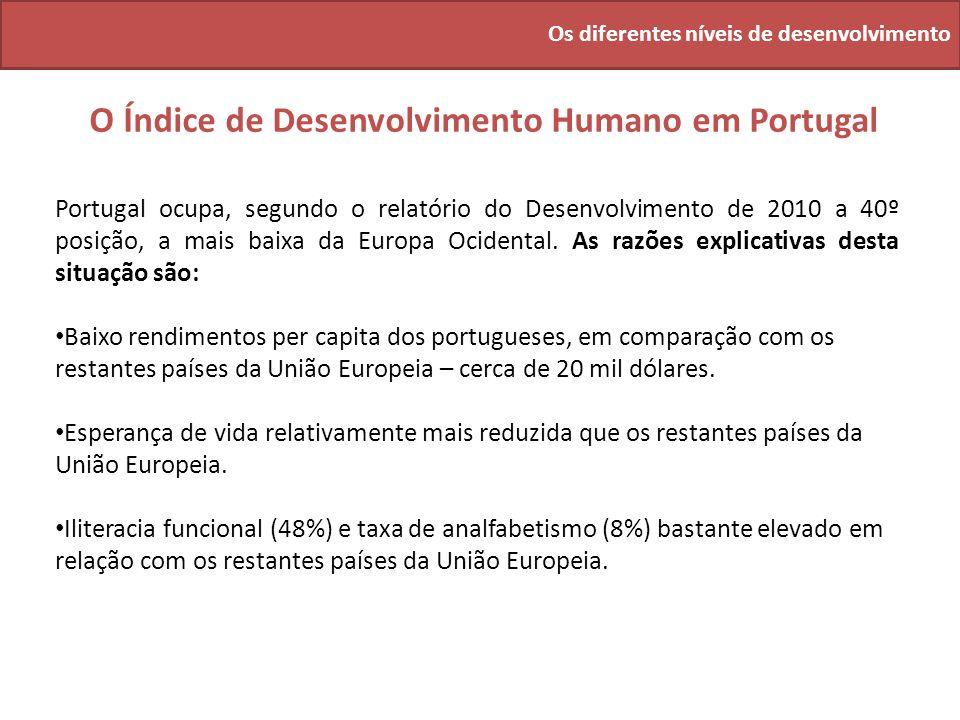 Os diferentes níveis de desenvolvimento O Índice de Desenvolvimento Humano em Portugal Portugal ocupa, segundo o relatório do Desenvolvimento de 2010