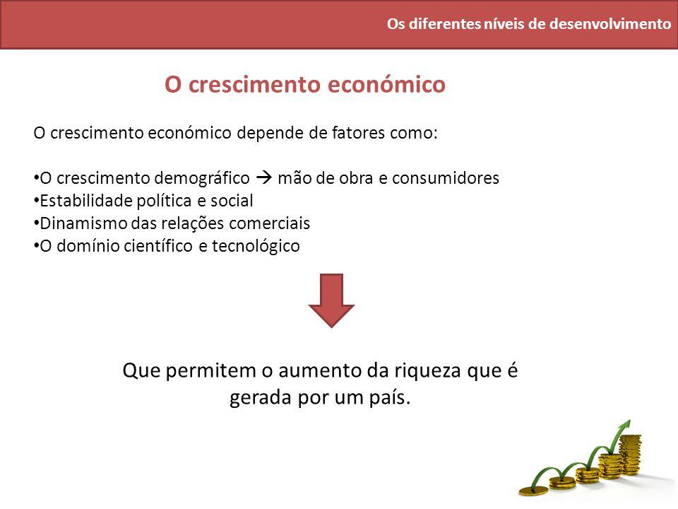Os diferentes níveis de desenvolvimento O crescimento económico O crescimento económico depende de fatores como: O crescimento demográfico mão de obra