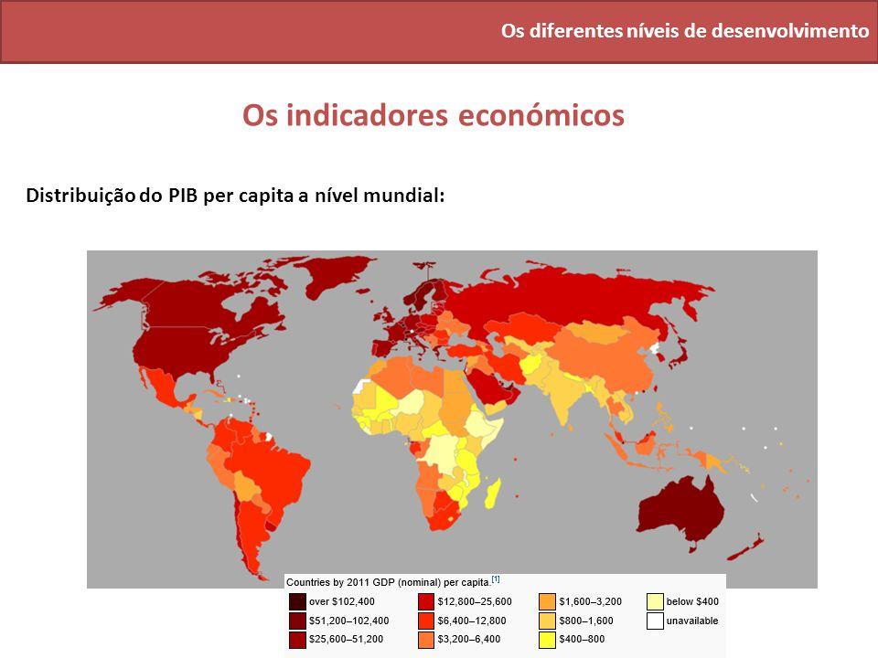 Os diferentes níveis de desenvolvimento Os indicadores económicos Distribuição do PIB per capita a nível mundial:
