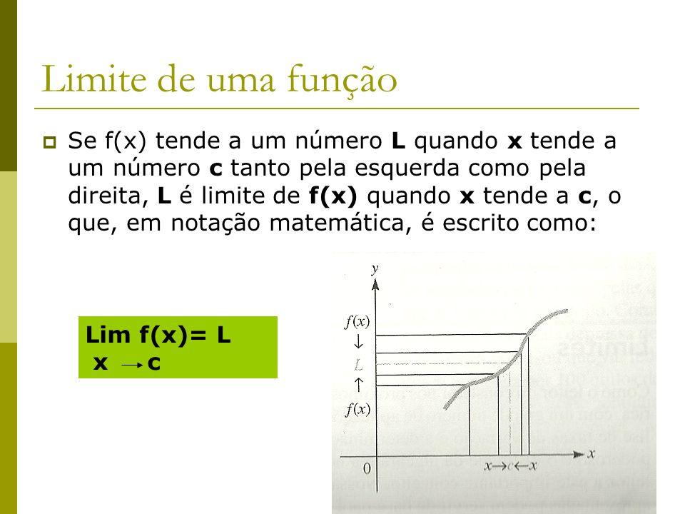 Para as três funçoes, o limite de f(x) quando x tende Para as três funções, o limite de f(x) quando x tende a 3 é igual a 4.
