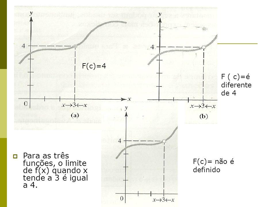 Propriedade algébrica dos limites: se lim f(x) e lim g(x) existem x c x c
