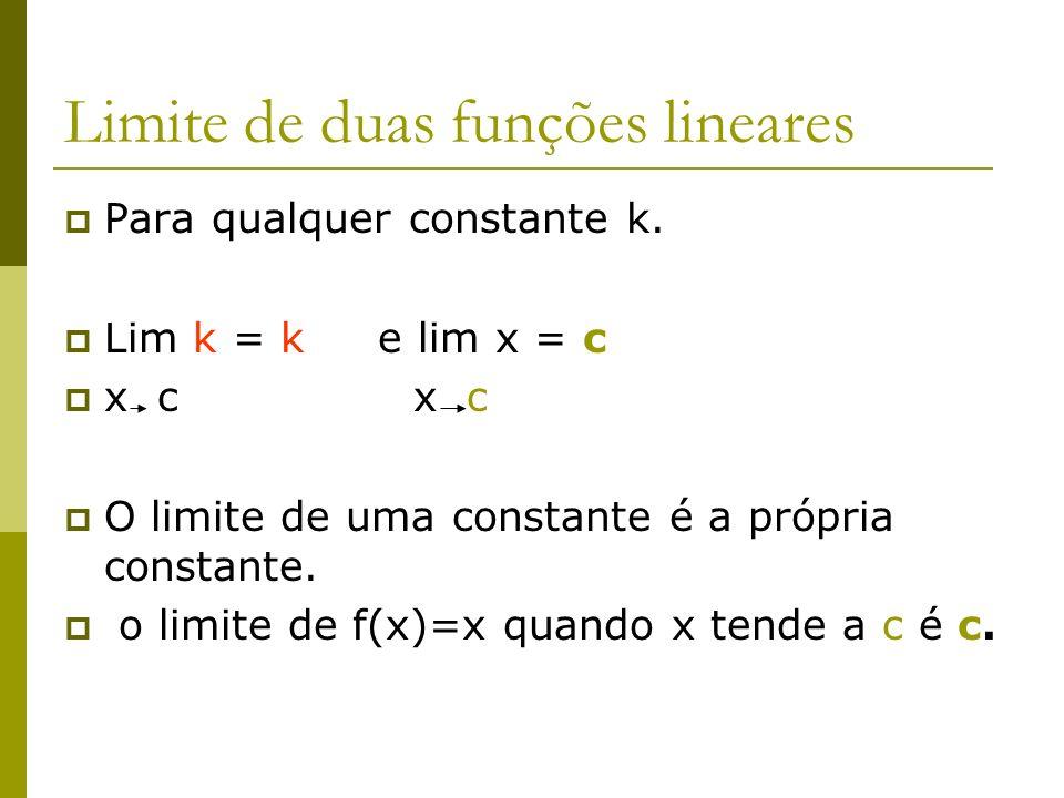 Limite de duas funções lineares Y=k x c x (c,k ) xx y y (c,c) x c x c Lim k = k lim x = c x c