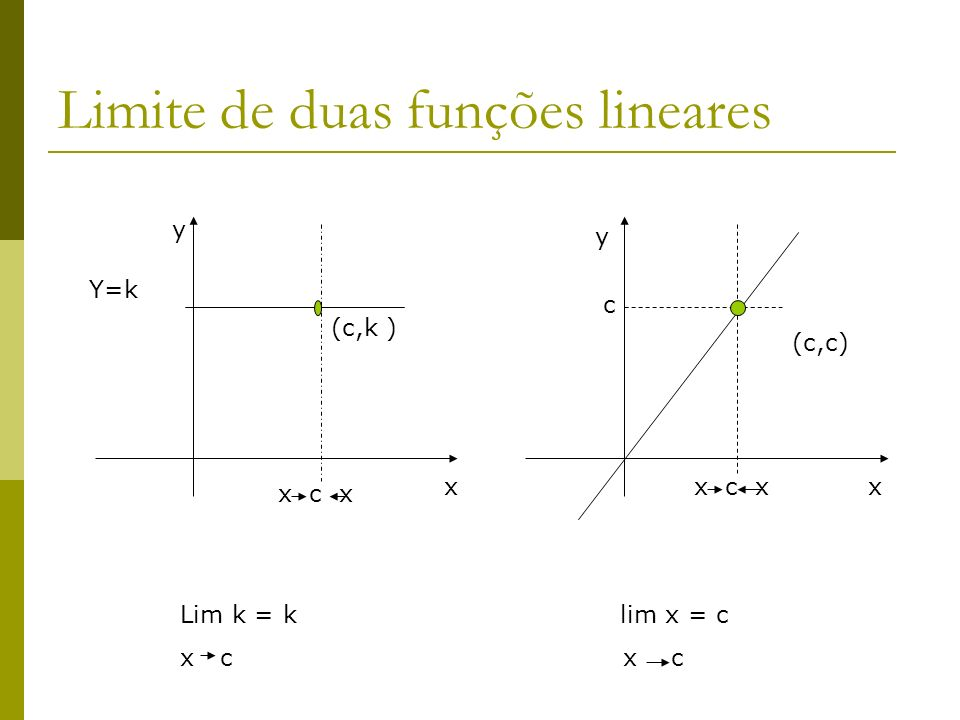 Calcule o limite A)Lim 2 x 1 B) lim x x 2